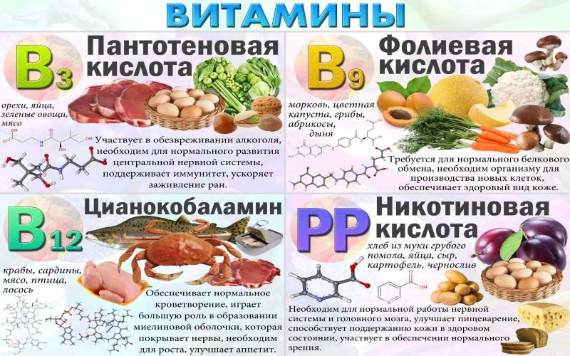 Витамины-группы-B